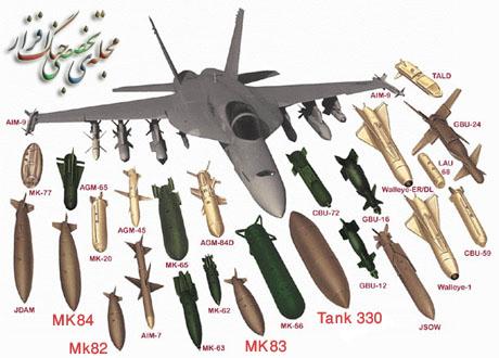 خانواده ی بمب های MK